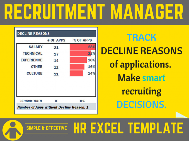 Recruitment Manager - Excel Template   Meylah